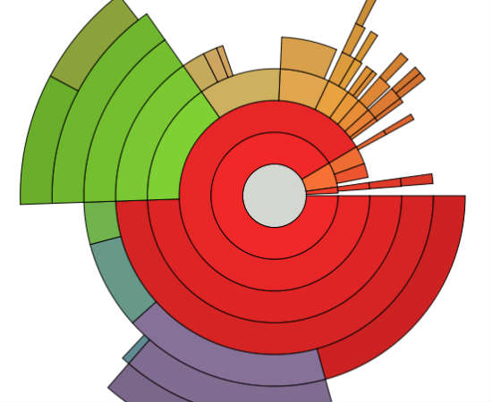Gráficos podem oferecer todas as respostas que você procura em uma questão matemática. É importante saber ler com atenção e compreender o que está sendo pedido. <br>Foto: Wikicommons