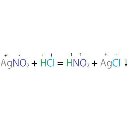 Fórmulas e equações químicas, balanceamento das equações, as leis ponderais das reações e a determinação das fórmulas químicas. Estude também as Grandezas Químicas: massa, volume, mol, massa molar, constante de Avogadro e os Cálculos estequiométricos.