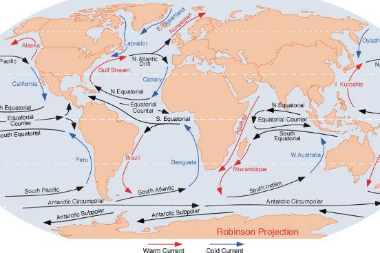 As correntes marítimas são grandes massas de água que circulam pelos oceanos. Como não interagem com as águas dos lugares por onde passam, elas mantêm temperatura, cor e salinidade próprias. A movimentação das correntes marítimas acontece, principalmente, devido à ação do vento, ao calor do Sol e ao movimento de rotação da Terra. (Imagem: Wikimedia Commons)