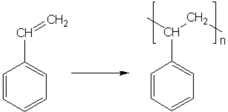 As longas moléculas dos polímeros são formadas por reações de poliadição, em que os monômeros se combinam quimicamente sem resultar na formação de um produto adjacente, ou de policondensação, em que há liberação de um produto (água, cloreto de hidrogênio e amoníaco, por exemplo). A polimerização pode acontecer tanto de forma provocada quanto espontânea. (Imagem: Wikimedia Commons)