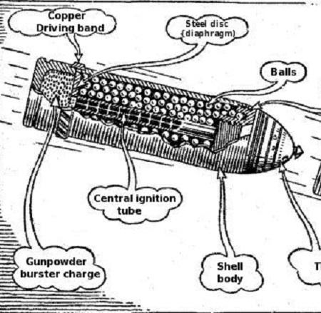 O exército britânico foi o primeiro a usar a munição explosiva shrapnel shell, nome que homenageia o inventor Henry Shrapnel. Ele bancou o invento do próprio bolso, mas teve que esperar algumas décadas até que sua criação caísse no gosto militar. <br>(Foto: Wikimedia Commons)