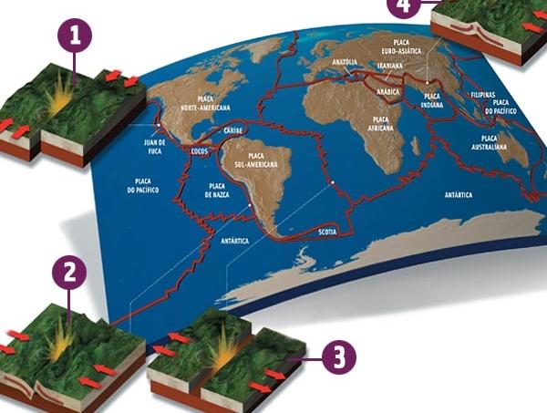 terremoto-placas-tectonicas-600.jpg