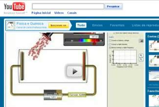 youtube-ciencias-325.jpg