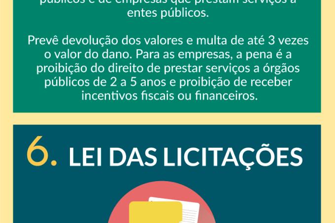lei-corrupcao-politize