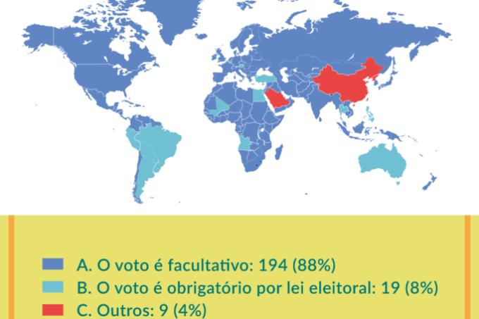voto-facultativo-grafico