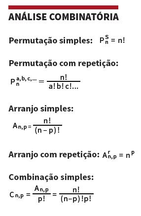 Fórmulas de análise combinatória
