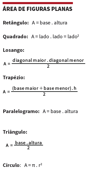 Fórmulas de geometria plana