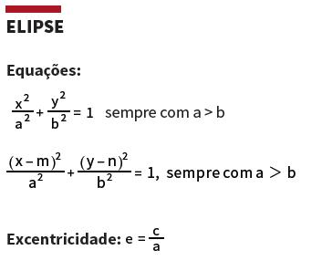 Fórmulas de Elipse