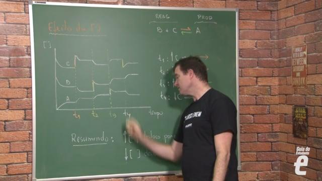Equilíbrio químico II
