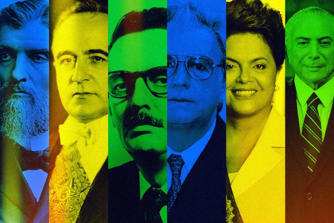 Quiz – Presidentes do Brasil