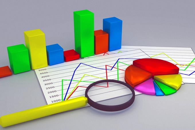 Simulado de Matemática- Estatística