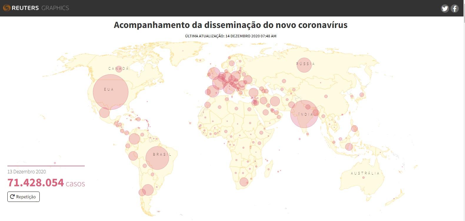 Casos de Covid-19 no mundo em dezembro de 2020