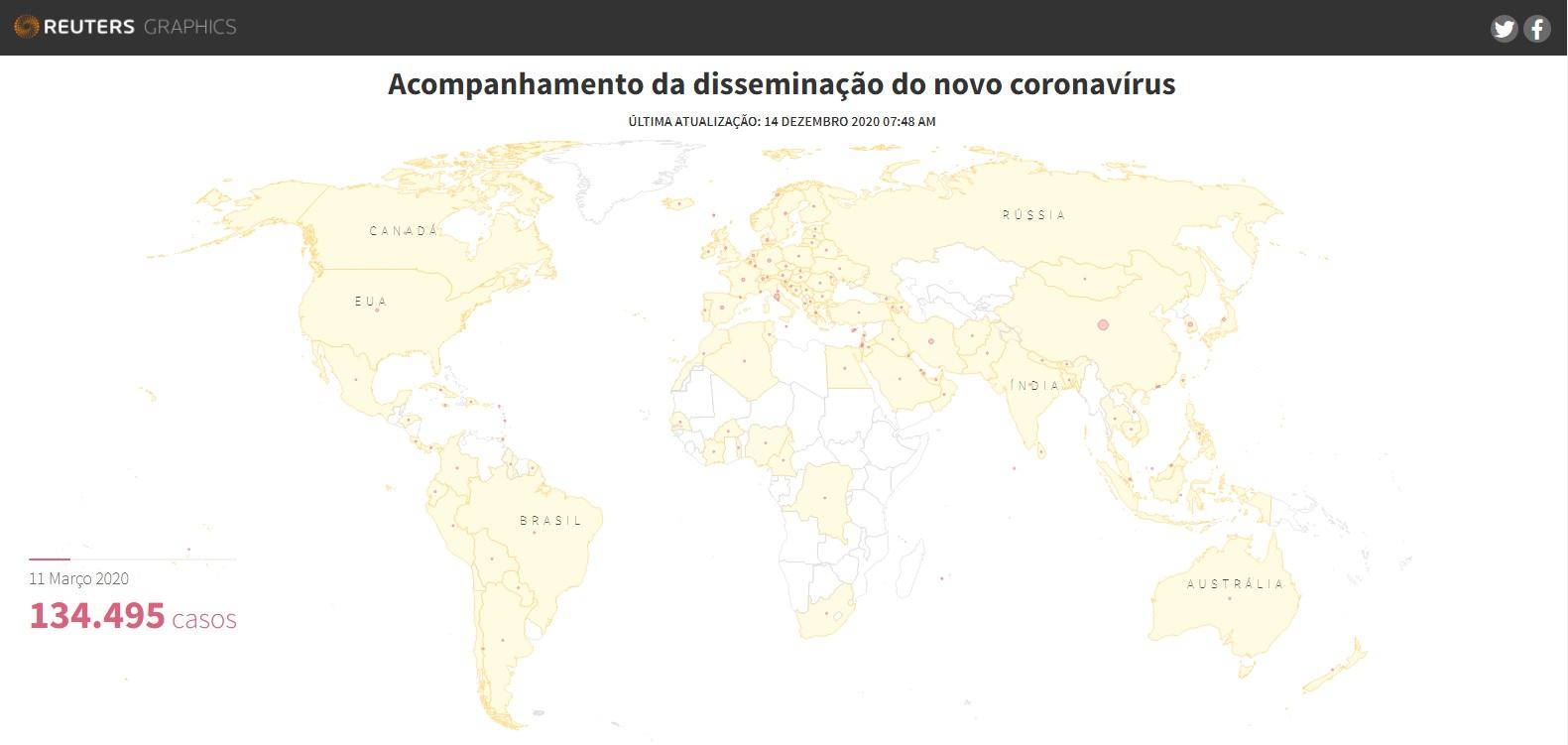 Casos de Covid-19 no mundo em março de 2020