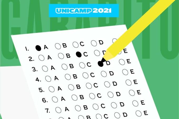 Gabarito Unicamp -20