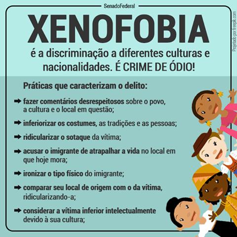 Definição de xenofobia, de acordo com o Senado Federal