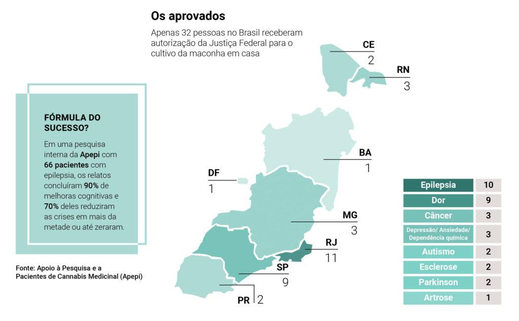 Mapas das pessoas com autorização para o uso de canabidiol no Brasil