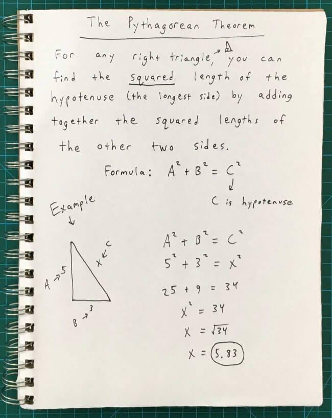Teorema de Pitágoras explicado pela Técnica de Feynman
