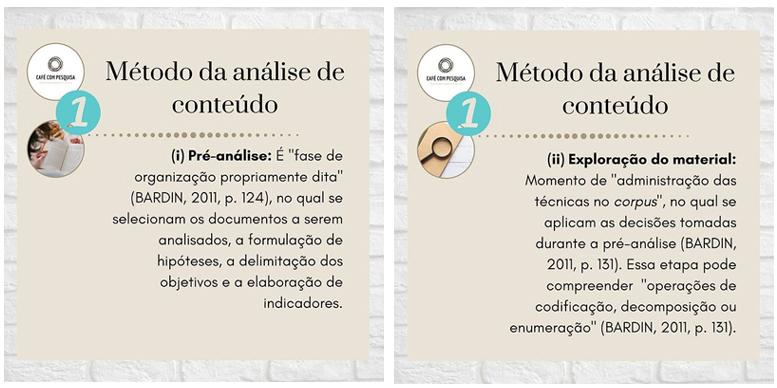 Café com Pesquisa - Série de postagens indica quais os métodos de análise de conteúdo
